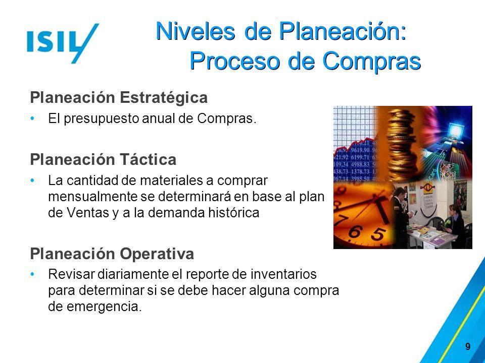Niveles de Planeación: Proceso de Compras