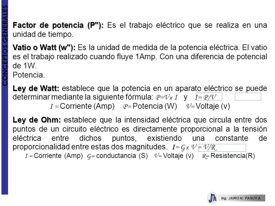 I = Corriente (Amp) P= Potencia (W) V= Voltaje (v)