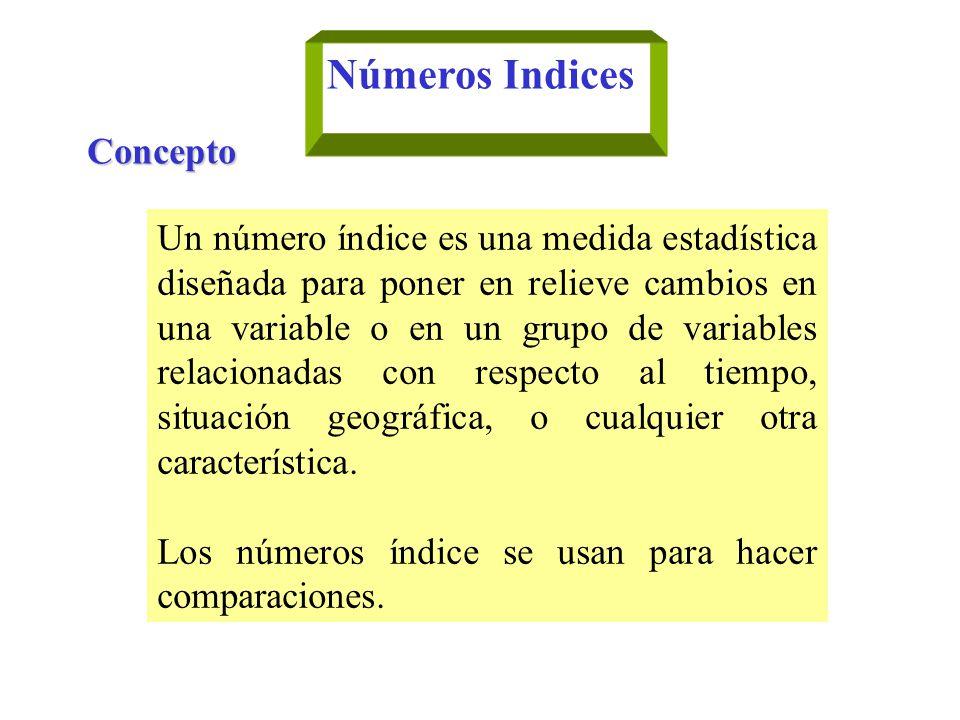 Números Indices Concepto