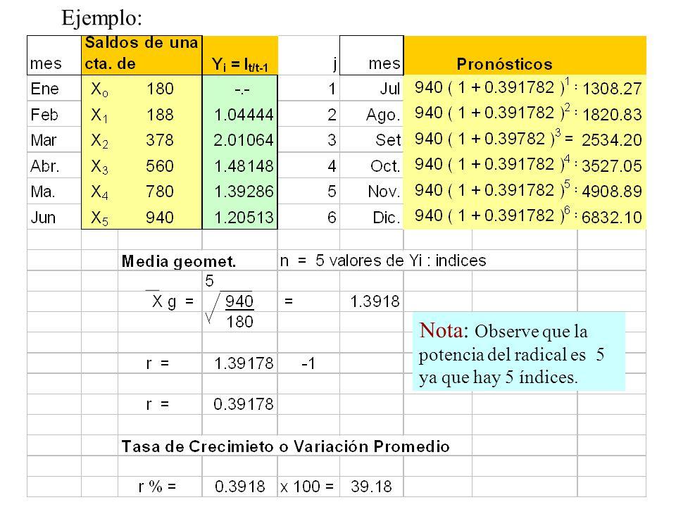 Ejemplo: Nota: Observe que la potencia del radical es 5 ya que hay 5 índices.