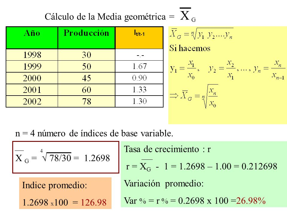 Cálculo de la Media geométrica = X G