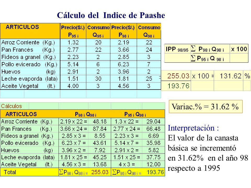 Cálculo del Indice de Paashe