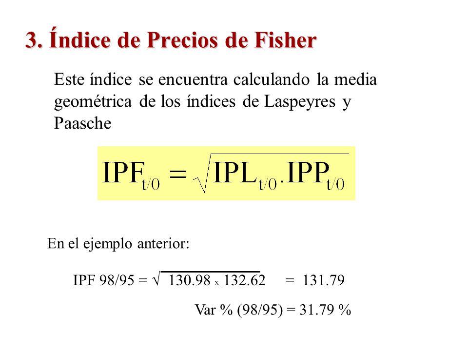 3. Índice de Precios de Fisher
