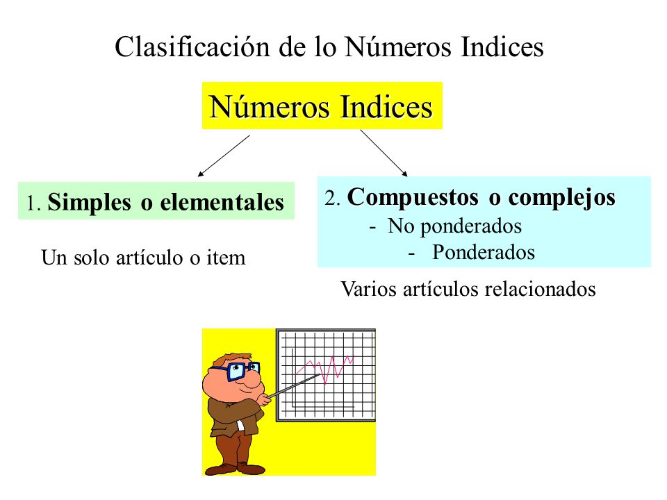Números Indices Clasificación de lo Números Indices