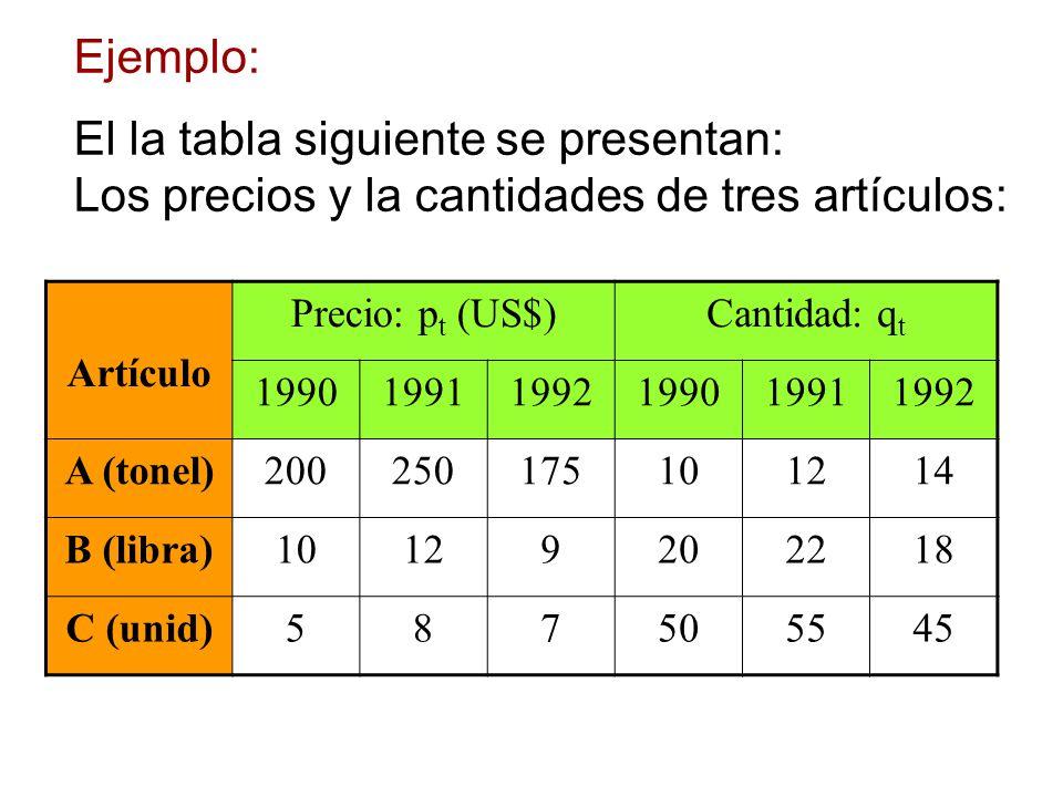 El la tabla siguiente se presentan: