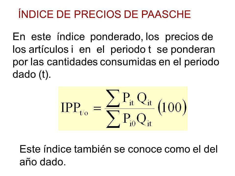 ÍNDICE DE PRECIOS DE PAASCHE