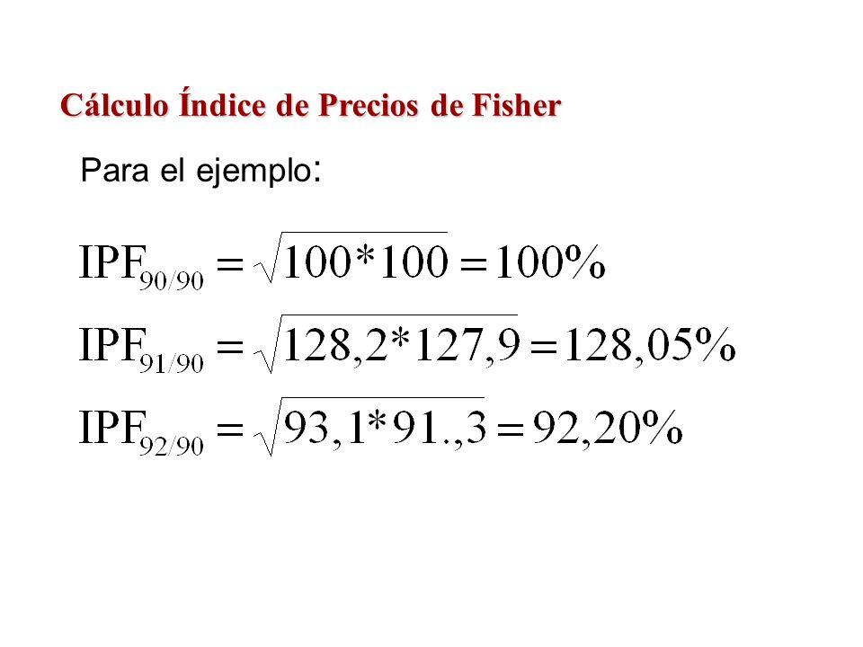 Cálculo Índice de Precios de Fisher