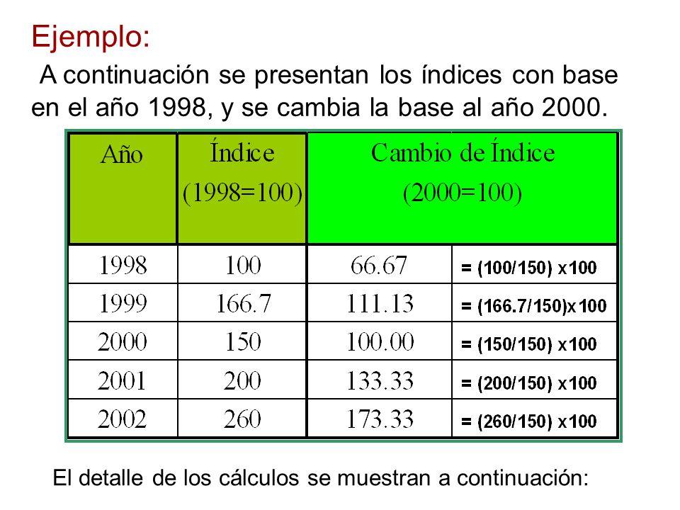Ejemplo: A continuación se presentan los índices con base en el año 1998, y se cambia la base al año 2000.
