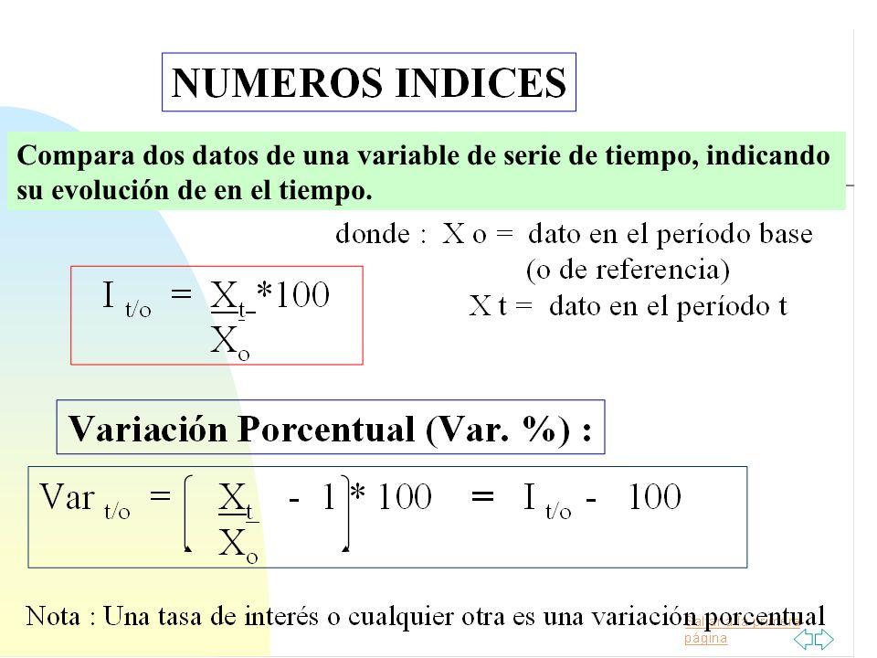 Compara dos datos de una variable de serie de tiempo, indicando