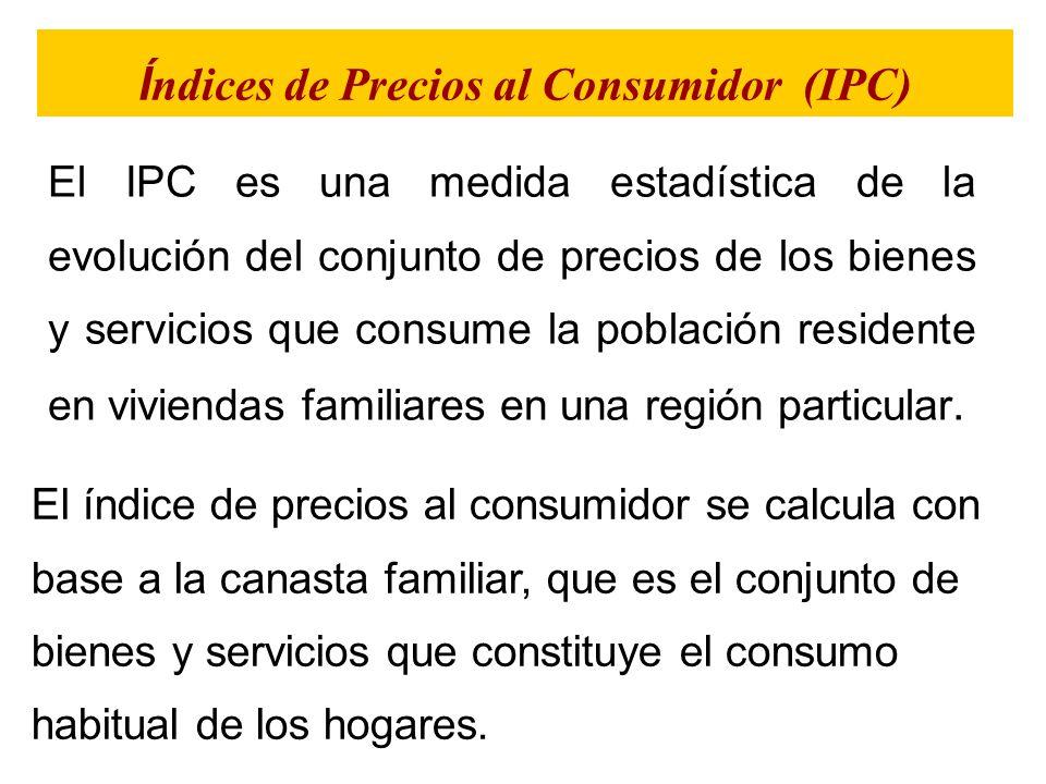 Índices de Precios al Consumidor (IPC)