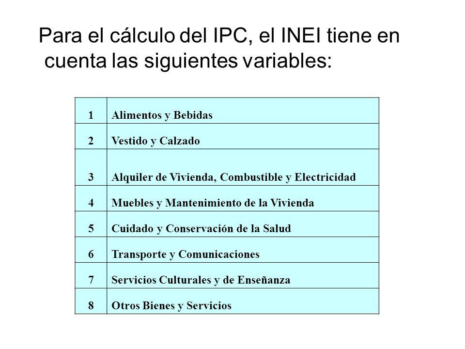 Para el cálculo del IPC, el INEI tiene en