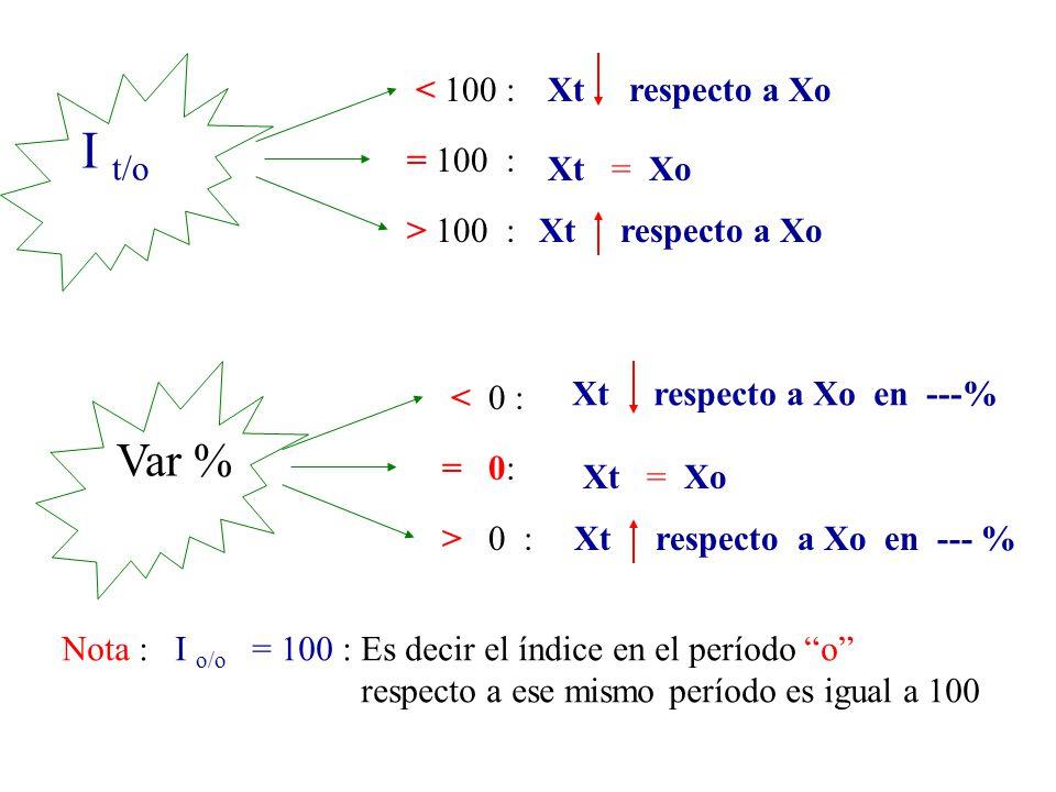 I t/o Var % < 100 : Xt respecto a Xo = 100 : Xt = Xo > 100 :