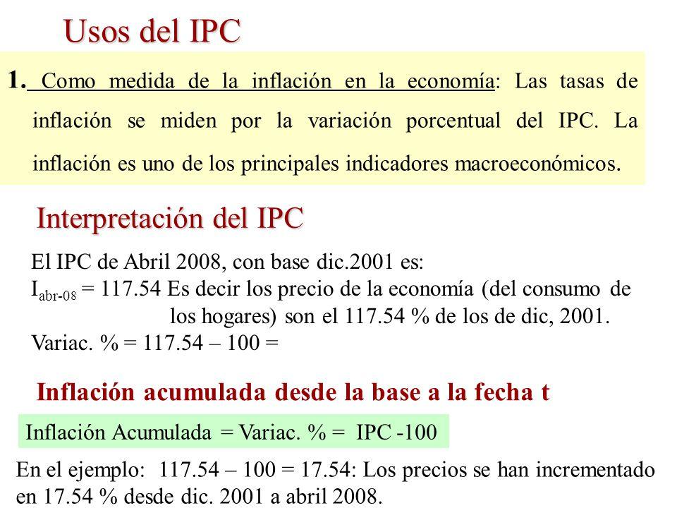 Usos del IPC Interpretación del IPC