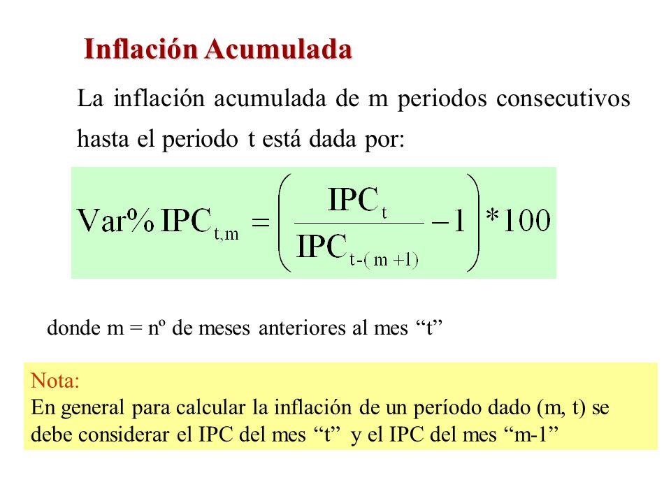 Inflación Acumulada La inflación acumulada de m periodos consecutivos hasta el periodo t está dada por: