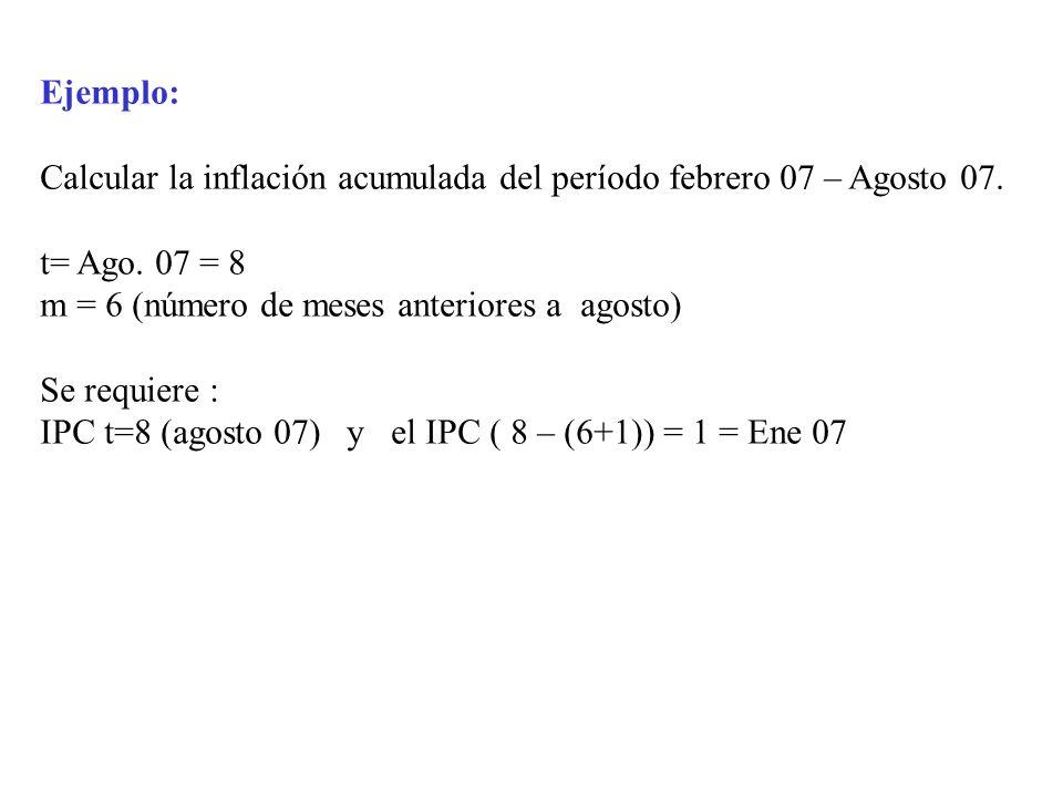 Ejemplo: Calcular la inflación acumulada del período febrero 07 – Agosto 07. t= Ago. 07 = 8. m = 6 (número de meses anteriores a agosto)