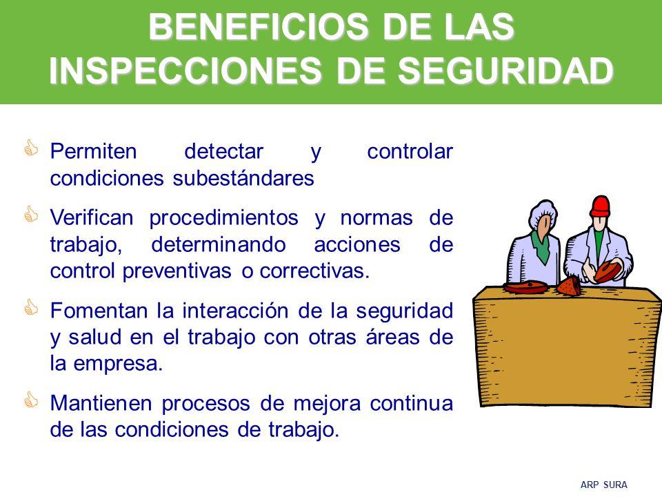 BENEFICIOS DE LAS INSPECCIONES DE SEGURIDAD