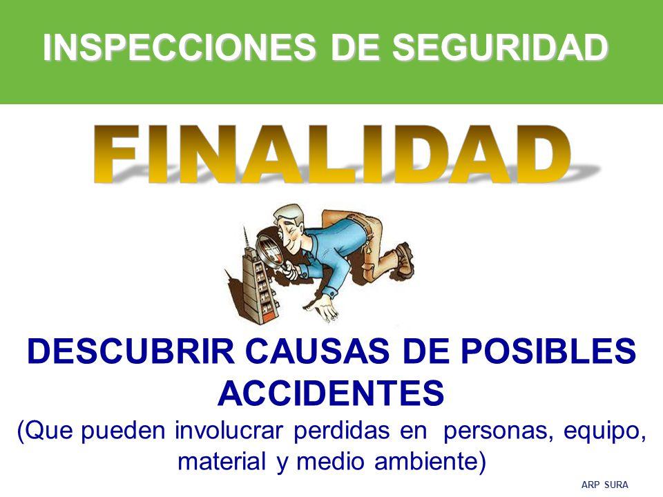 INSPECCIONES DE SEGURIDAD DESCUBRIR CAUSAS DE POSIBLES