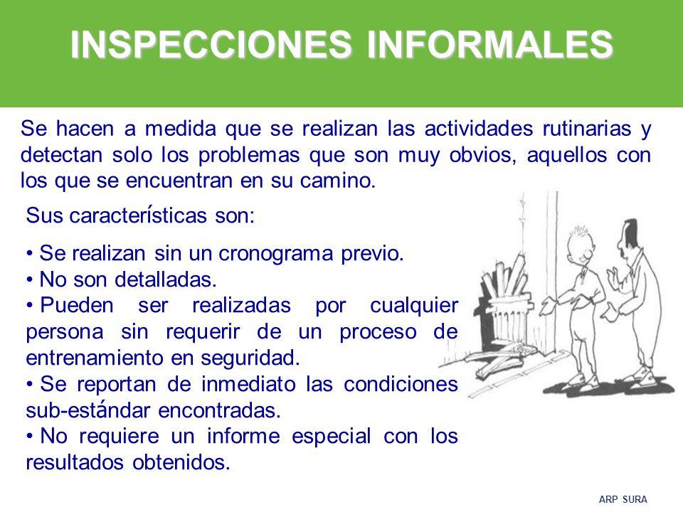 INSPECCIONES INFORMALES