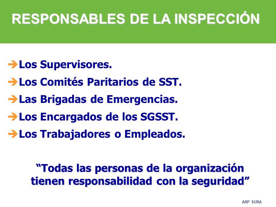 RESPONSABLES DE LA INSPECCIÓN