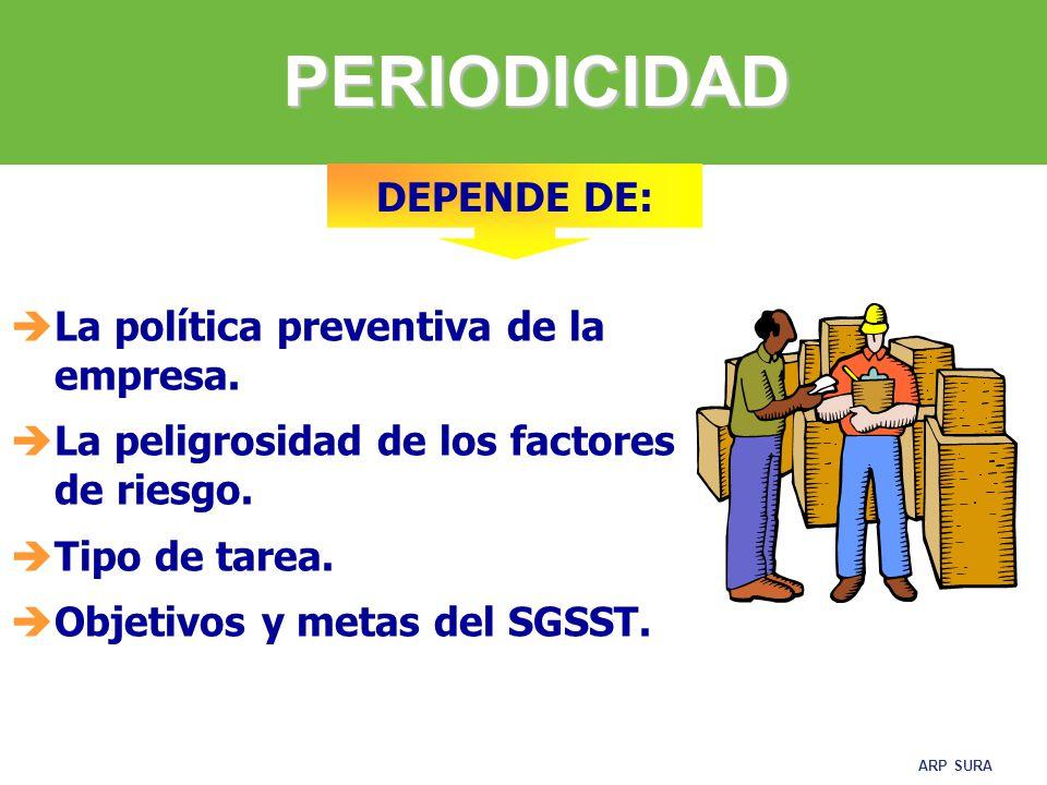 PERIODICIDAD DEPENDE DE: La política preventiva de la empresa.
