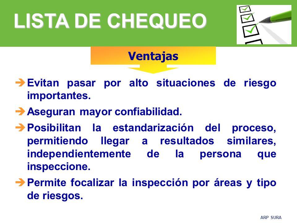 LISTA DE CHEQUEO Ventajas