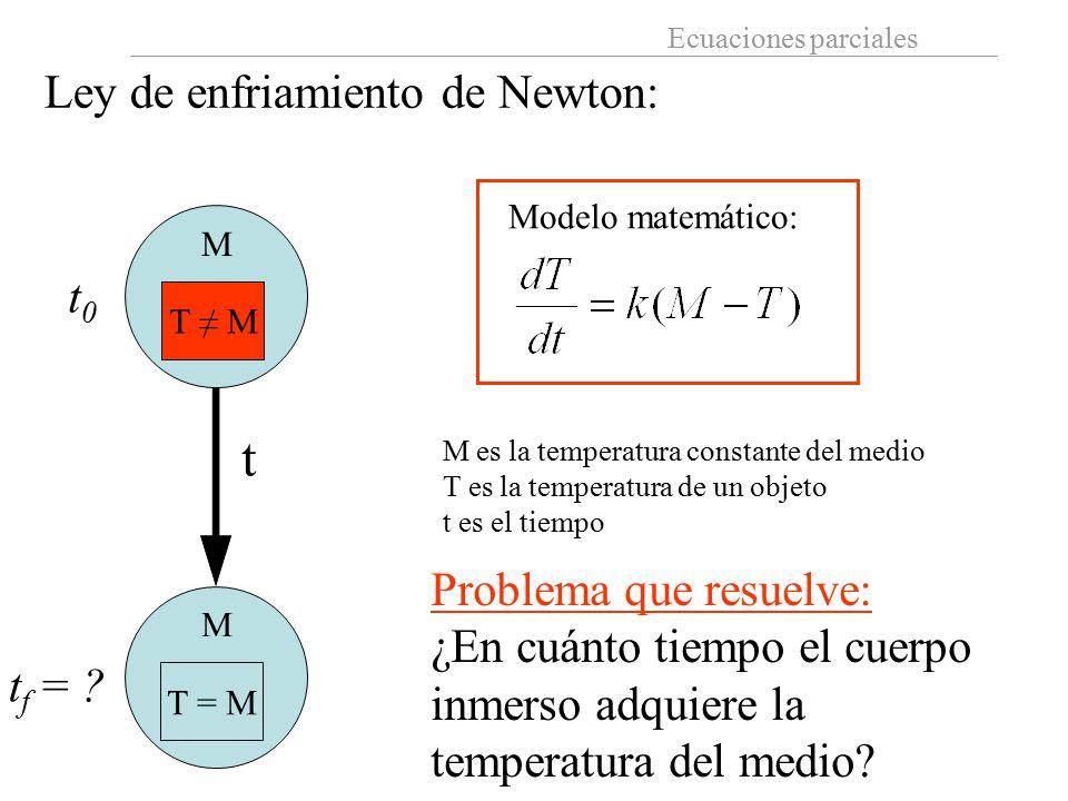 t Ley de enfriamiento de Newton: t0 Problema que resuelve: