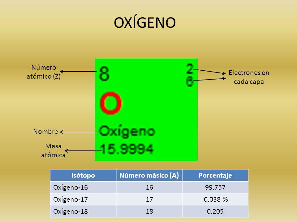 Los elementos la tabla peridica ppt video online descargar 4 electrones urtaz Images