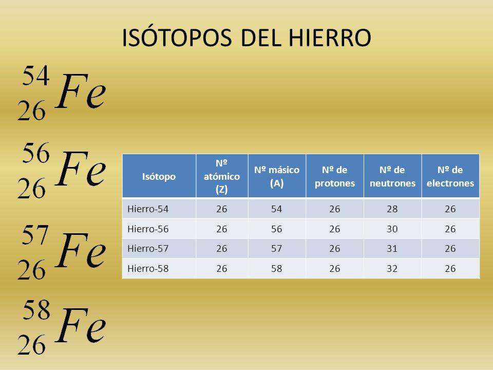 Los elementos la tabla peridica ppt video online descargar istopos del hierro istopo n atmico z n msico a urtaz Images