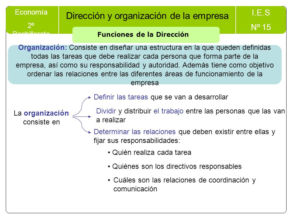 La direcci n de la empresa y sus funciones ppt video for Areas de la cocina y sus funciones