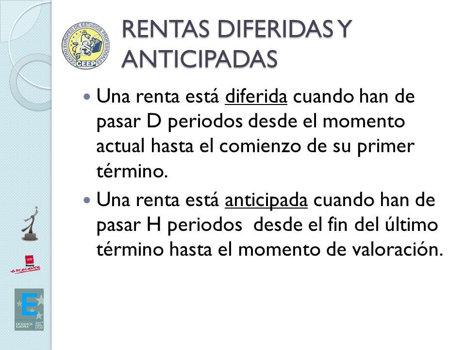 RENTAS DIFERIDAS Y ANTICIPADAS