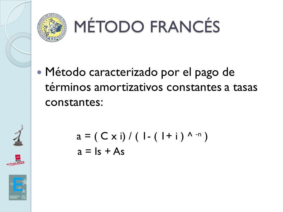 MÉTODO FRANCÉS Método caracterizado por el pago de términos amortizativos constantes a tasas constantes: