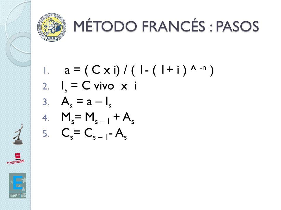 MÉTODO FRANCÉS : PASOS a = ( C x i) / ( 1- ( 1+ i ) ^ -n )