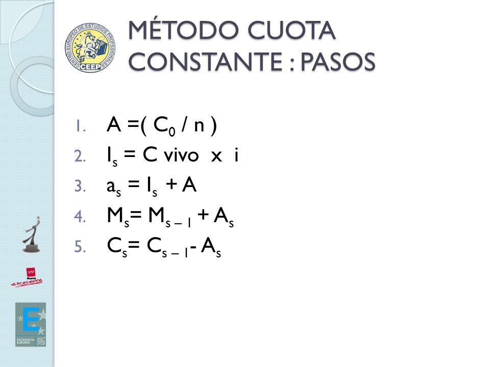 MÉTODO CUOTA CONSTANTE : PASOS
