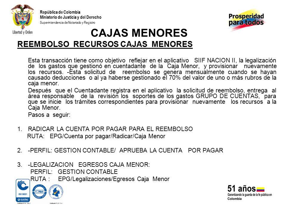 CAJAS MENORES REEMBOLSO RECURSOS CAJAS MENORES