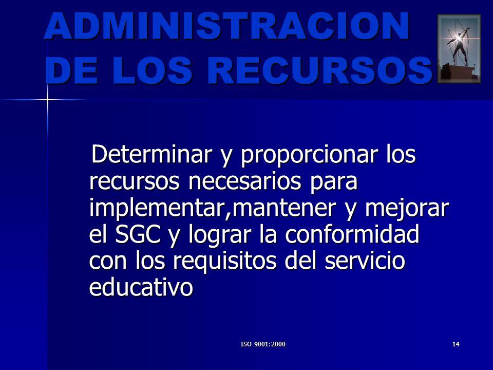 ADMINISTRACION DE LOS RECURSOS