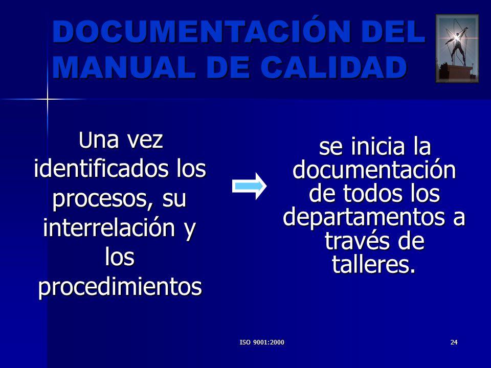 DOCUMENTACIÓN DEL MANUAL DE CALIDAD