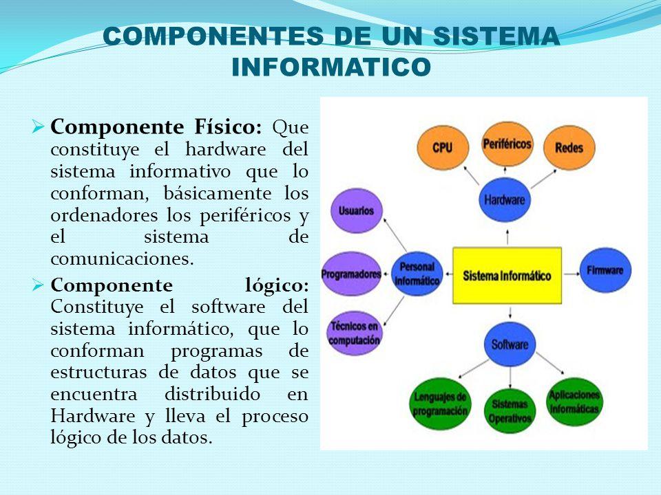 ¿QUE ES MANTENIMIENTO DE COMPUTADORAS? - ppt descargar - photo#19