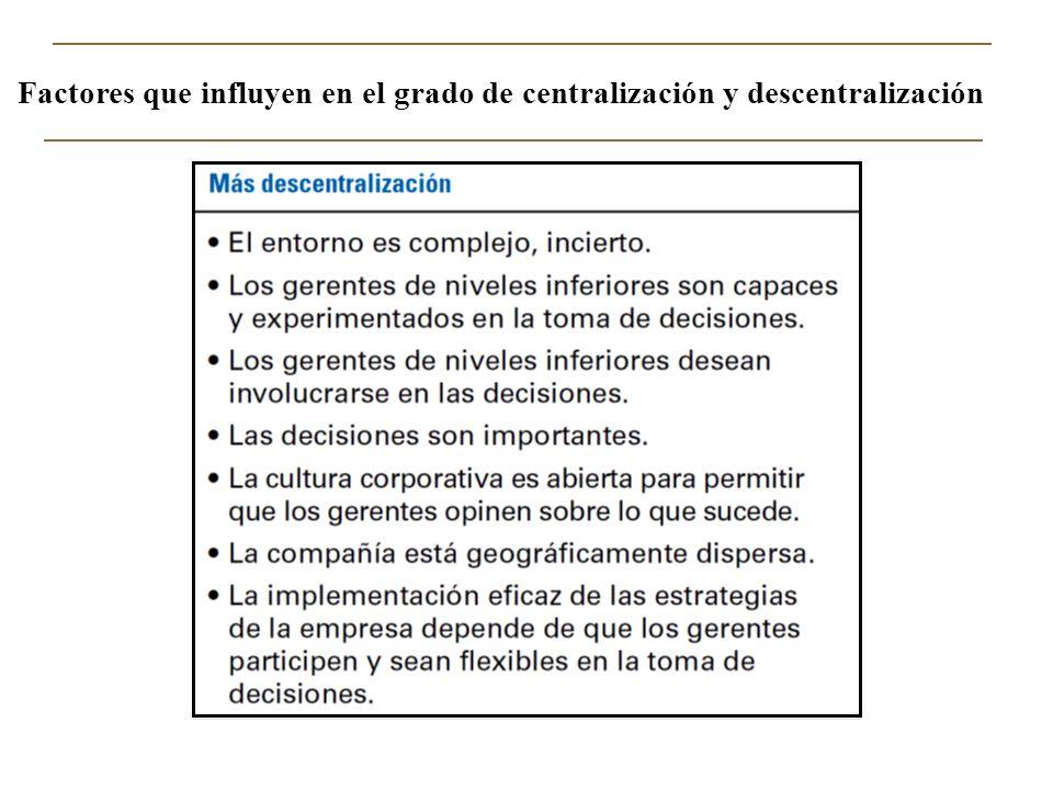 Factores que influyen en el grado de centralización y descentralización