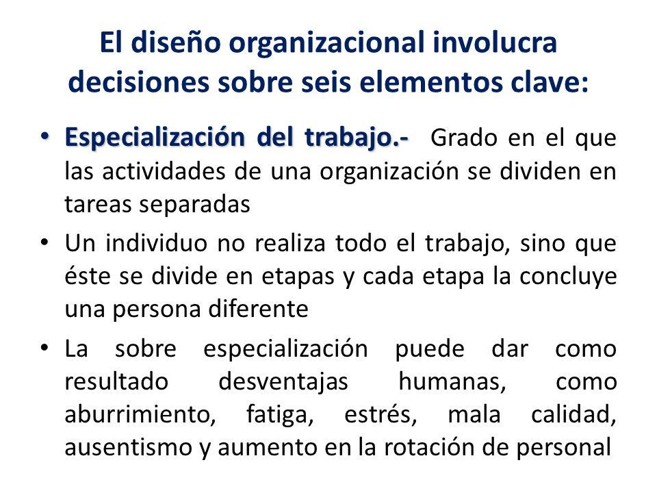 El diseño organizacional involucra decisiones sobre seis elementos clave: