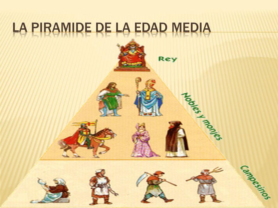 piramide social en la edad media el rinc 243 n de