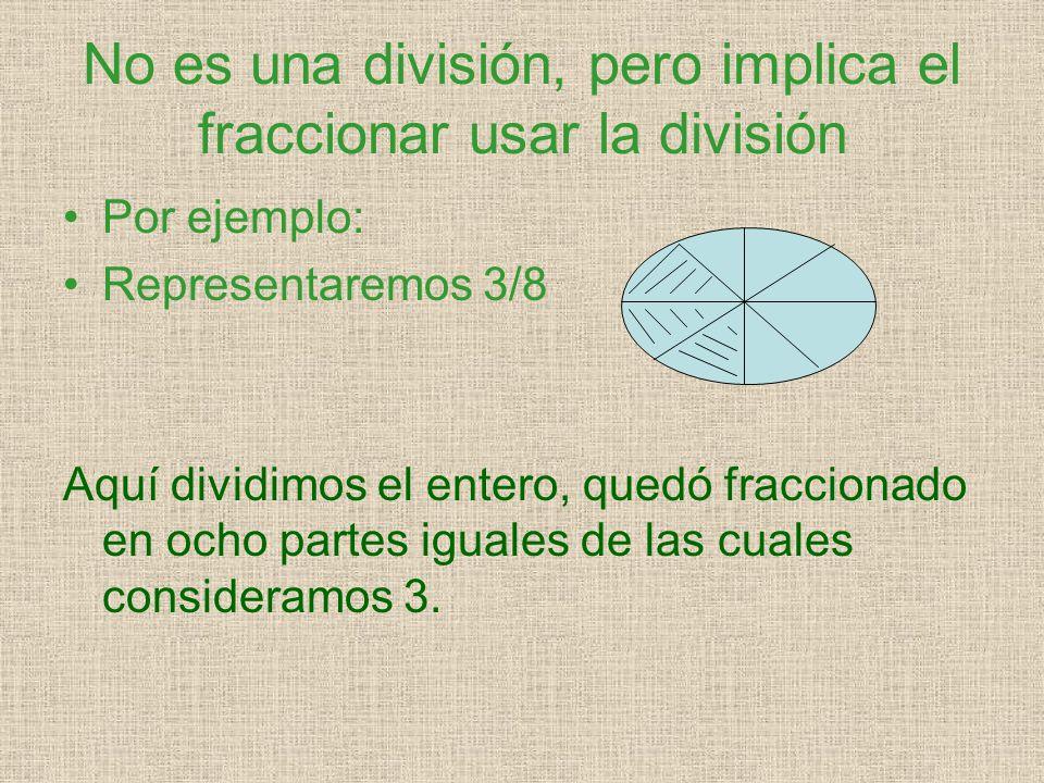 No es una división, pero implica el fraccionar usar la división