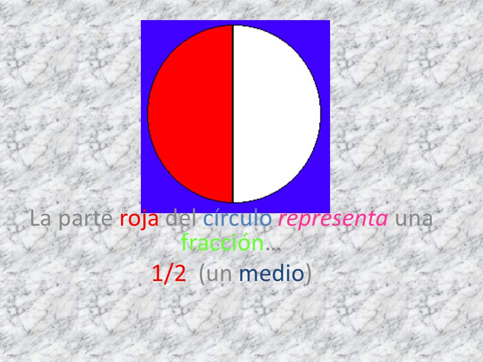 La parte roja del círculo representa una fracción… 1/2 (un medio)