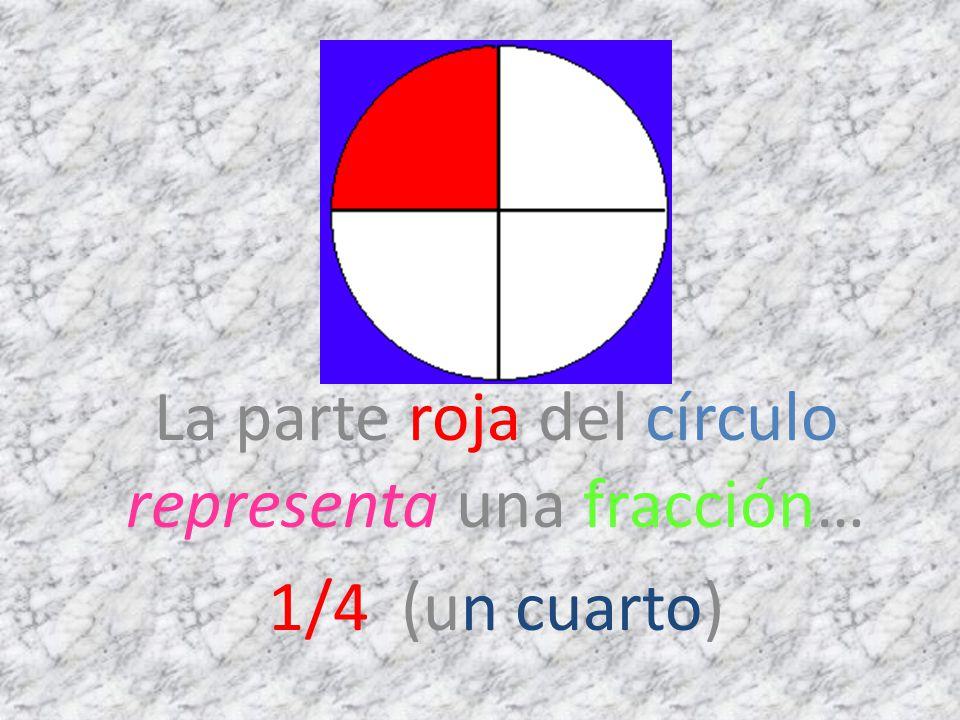 La parte roja del círculo representa una fracción… 1/4 (un cuarto)