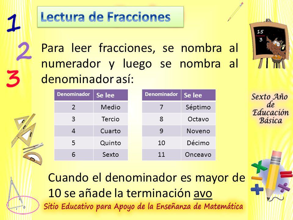Lectura de Fracciones Para leer fracciones, se nombra al numerador y luego se nombra al denominador así: