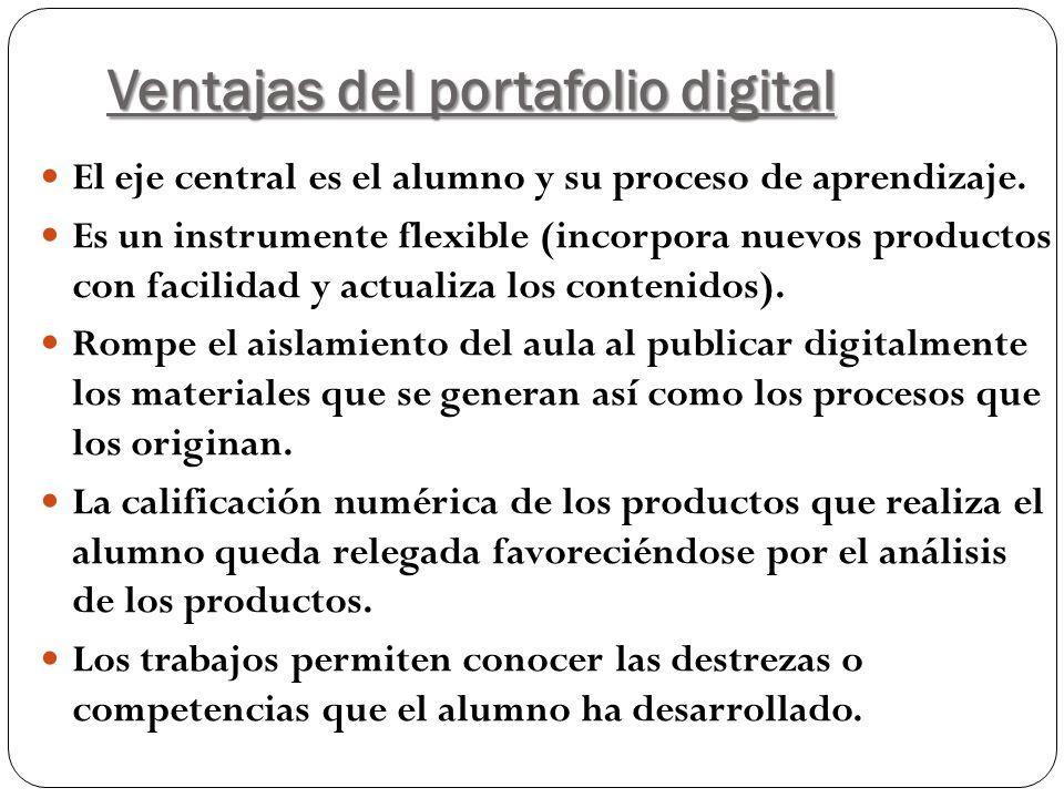 Ventajas del portafolio digital