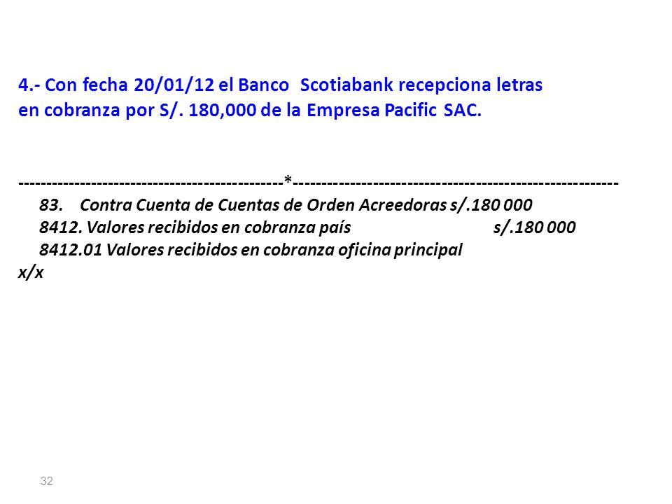 An lisis contable de las operaciones conexas y operaciones for Banco continental oficina principal
