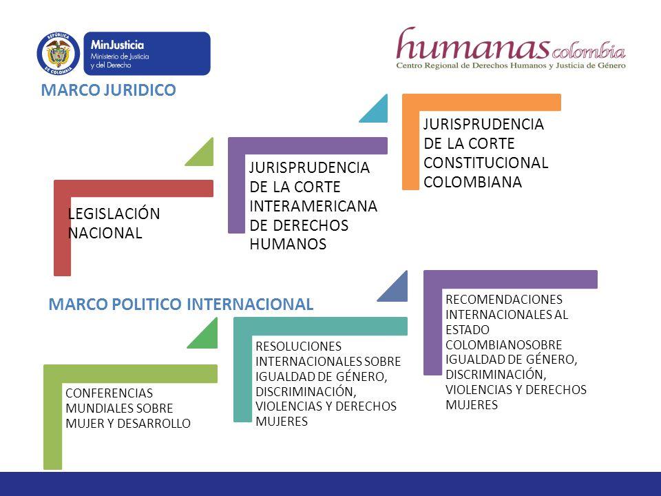 Estructura del documento ppt descargar for Oficina nacional de fiscalidad internacional