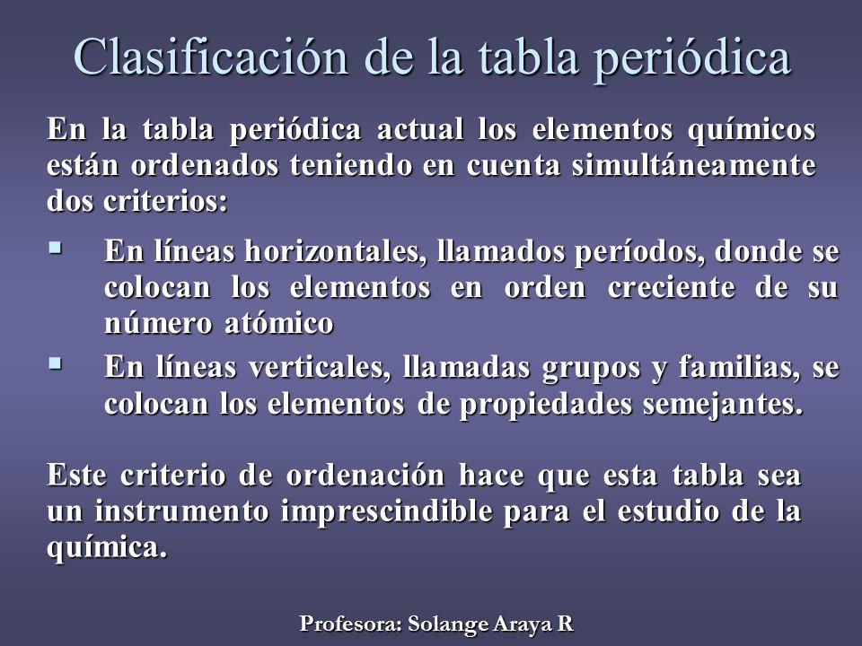 Profesora solange araya r ppt descargar clasificacin de la tabla peridica urtaz Gallery