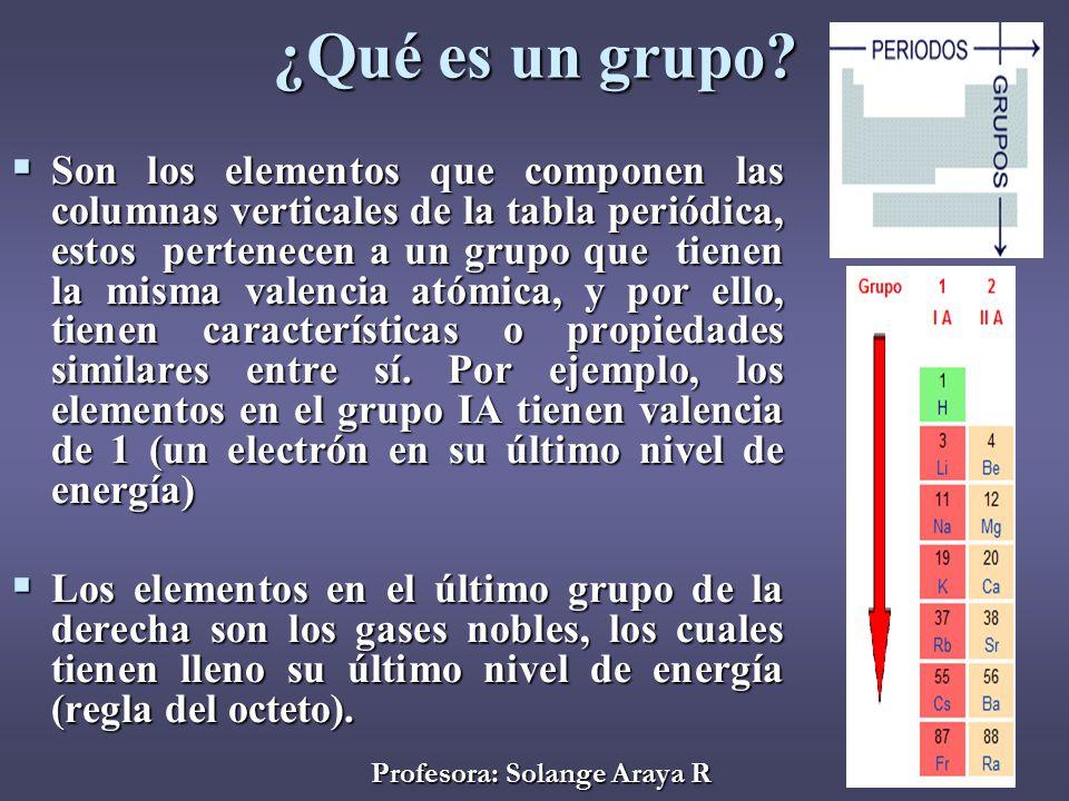 clasificacin de la tabla peridica 7 profesora - Tabla Periodica Ultimo Grupo