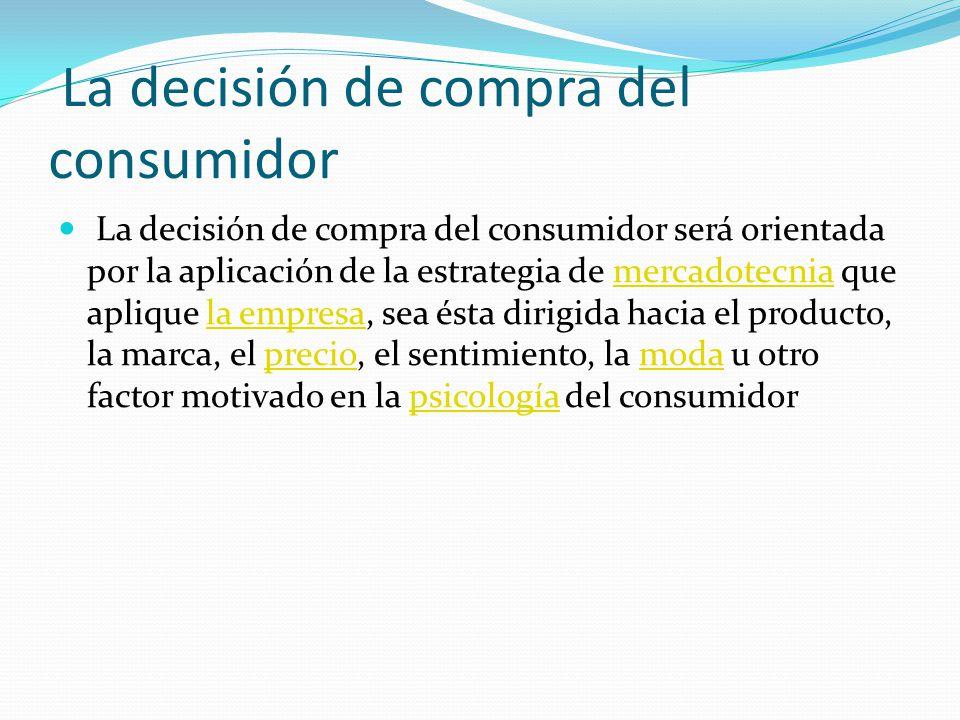 La decisión de compra del consumidor